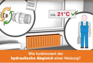 4-tock-brennstoffe-iwo-bild-waerme-oeltechnik-copyright